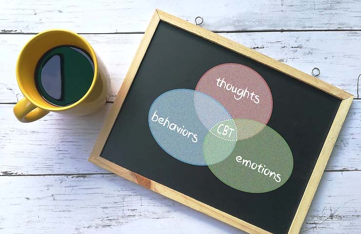 What is Cognitive Behaviour Therapy?